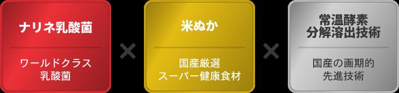 ナリネ米糠3つの特徴